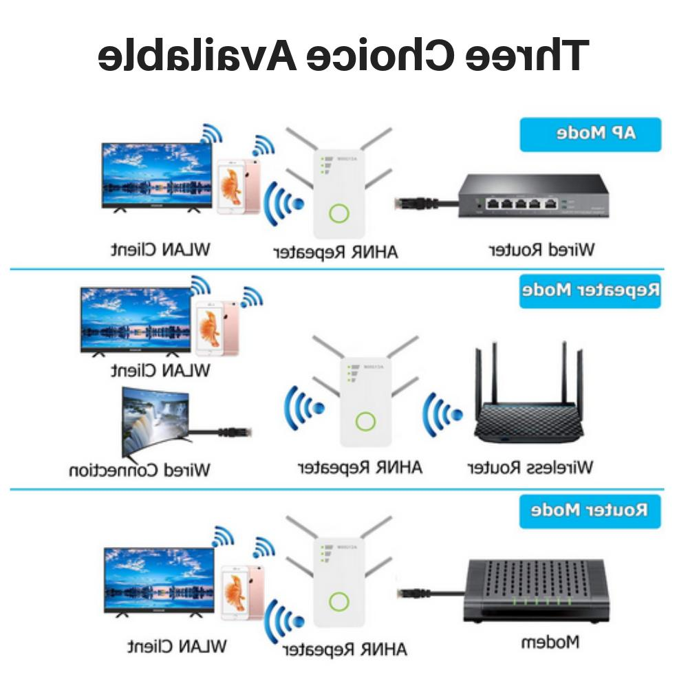 1200Mbps WiFi Extender Repeater Amplifier