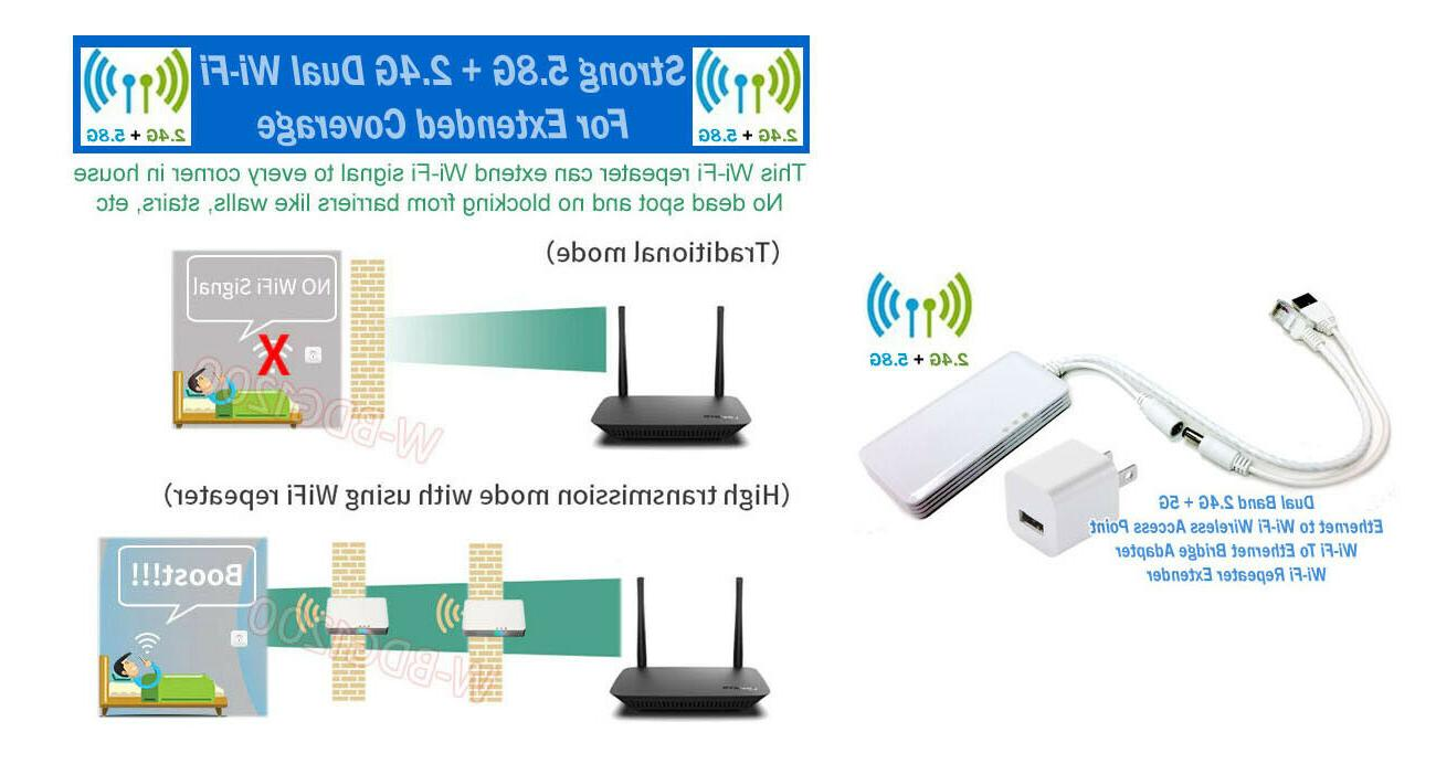 Dual Band 2.4G 5G Wi-Fi To Wired Ethernet Adapter + WiFi AP