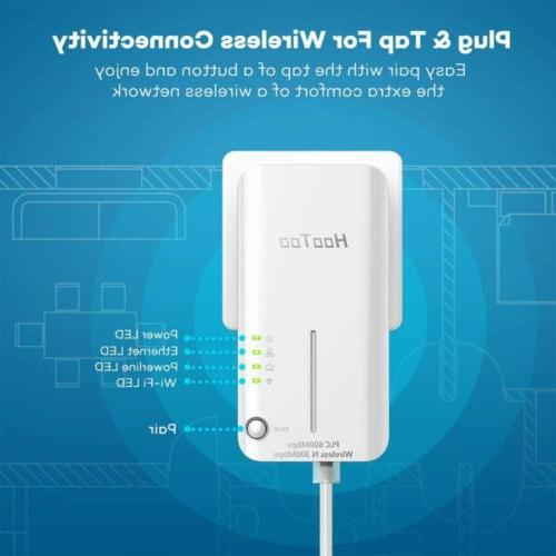 WiFi Standalone Router 300Mbps Wireless 600Mbps Via cable
